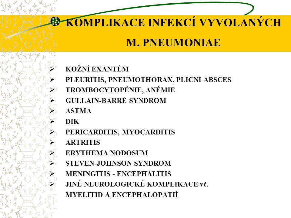 KOMPLIKACE INFEKCÍ VYVOLANÝCH M. PNEUMONIAE  KOŽNÍ EXANTÉM  PLEURITIS, PNEUMOTHORAX, PLICNÍ ABSCES  TROMBOCYTOPÉNIE, ANÉMIE  GULLAIN-BARRÉ SYNDROM