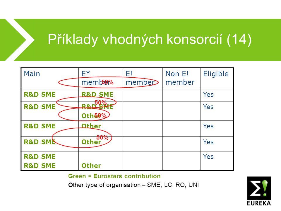 Příklady vhodných konsorcií (14) MainE* member E. member Non E.