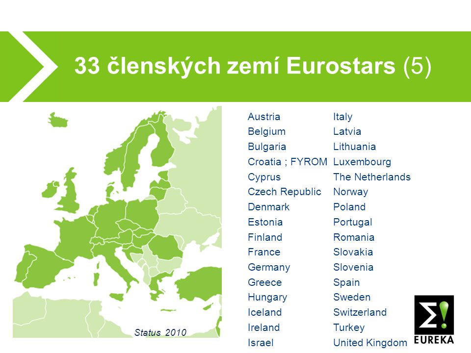 33 členských zemí Eurostars (5) Austria Belgium Bulgaria Croatia ; FYROM Cyprus Czech Republic Denmark Estonia Finland France Germany Greece Hungary Iceland Ireland Israel Italy Latvia Lithuania Luxembourg The Netherlands Norway Poland Portugal Romania Slovakia Slovenia Spain Sweden Switzerland Turkey United Kingdom Status 2010