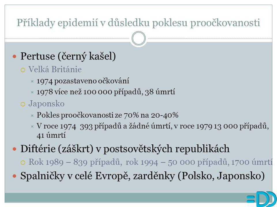 Příklady epidemií v důsledku poklesu proočkovanosti Pertuse (černý kašel)  Velká Británie  1974 pozastaveno očkování  1978 více než 100 000 případů