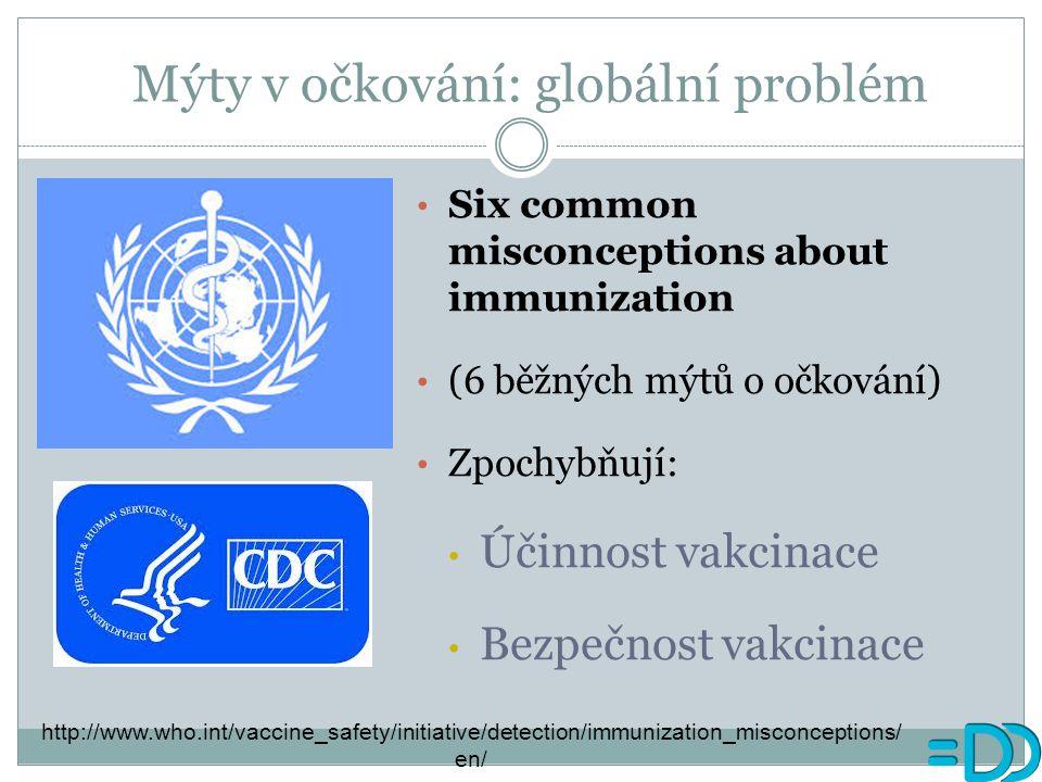 Mýty v očkování: globální problém Six common misconceptions about immunization (6 běžných mýtů o očkování) Zpochybňují: Účinnost vakcinace Bezpečnost