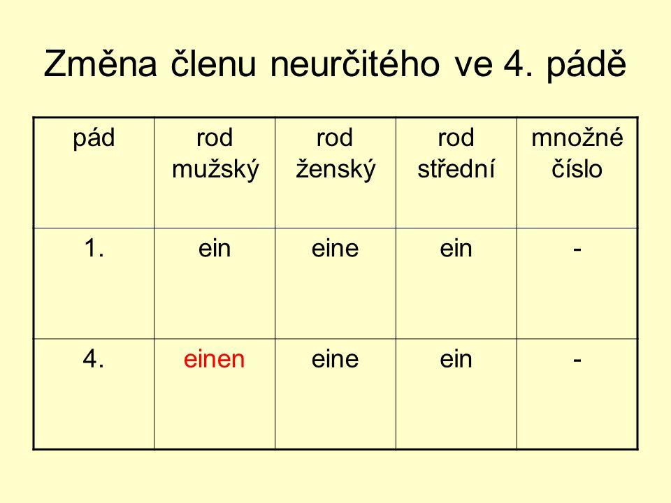 Změna členu neurčitého ve 4. pádě pádrod mužský rod ženský rod střední množné číslo 1.eineineein- 4.eineneineein-