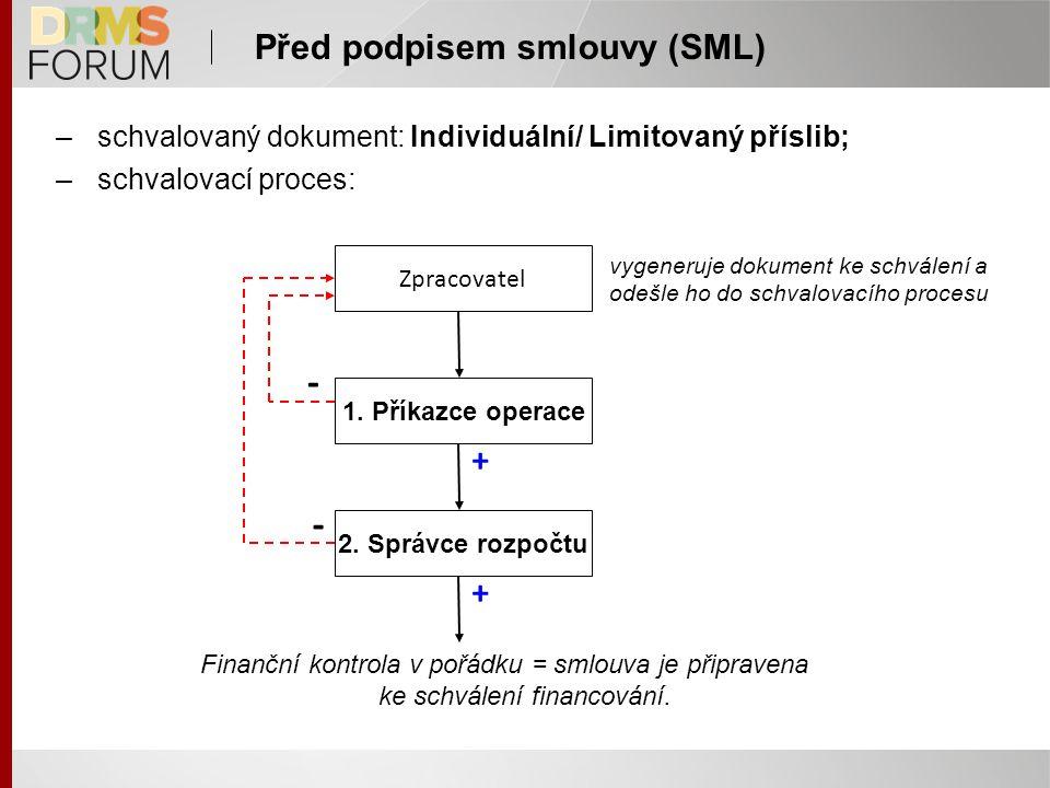 Před podpisem smlouvy (SML) –schvalovaný dokument: Individuální/ Limitovaný příslib; –schvalovací proces: Finanční kontrola v pořádku = smlouva je připravena ke schválení financování.