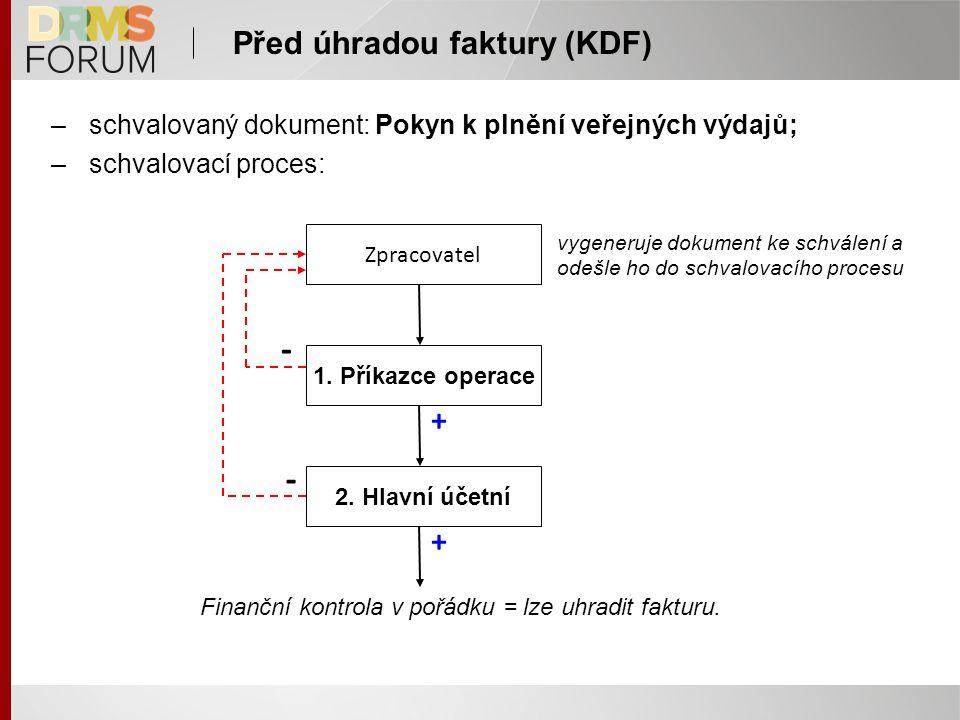 Před úhradou faktury (KDF) –schvalovaný dokument: Pokyn k plnění veřejných výdajů; –schvalovací proces: Finanční kontrola v pořádku = lze uhradit fakturu.