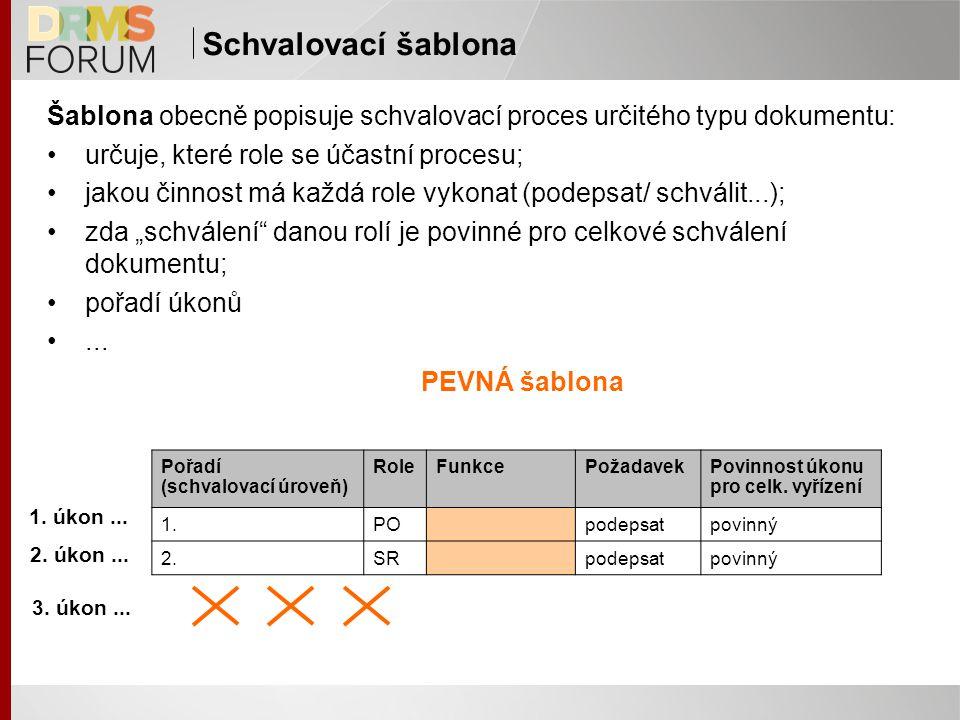 Schvalovací šablona Pořadí (schvalovací úroveň) RoleFunkcePožadavekPovinnost úkonu pro celk. vyřízení 1.POpodepsatpovinný 2.SRpodepsatpovinný Šablona