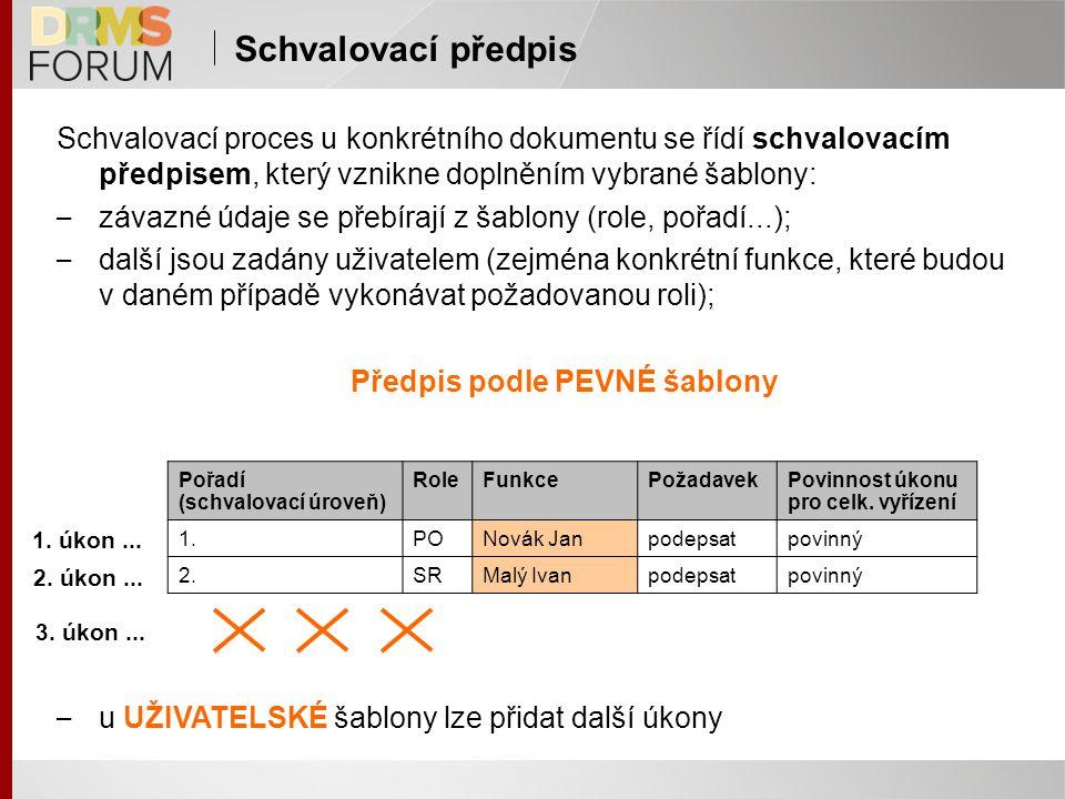 Schvalovací předpis Pořadí (schvalovací úroveň) RoleFunkcePožadavekPovinnost úkonu pro celk. vyřízení 1.PONovák Janpodepsatpovinný 2.SRMalý Ivanpodeps
