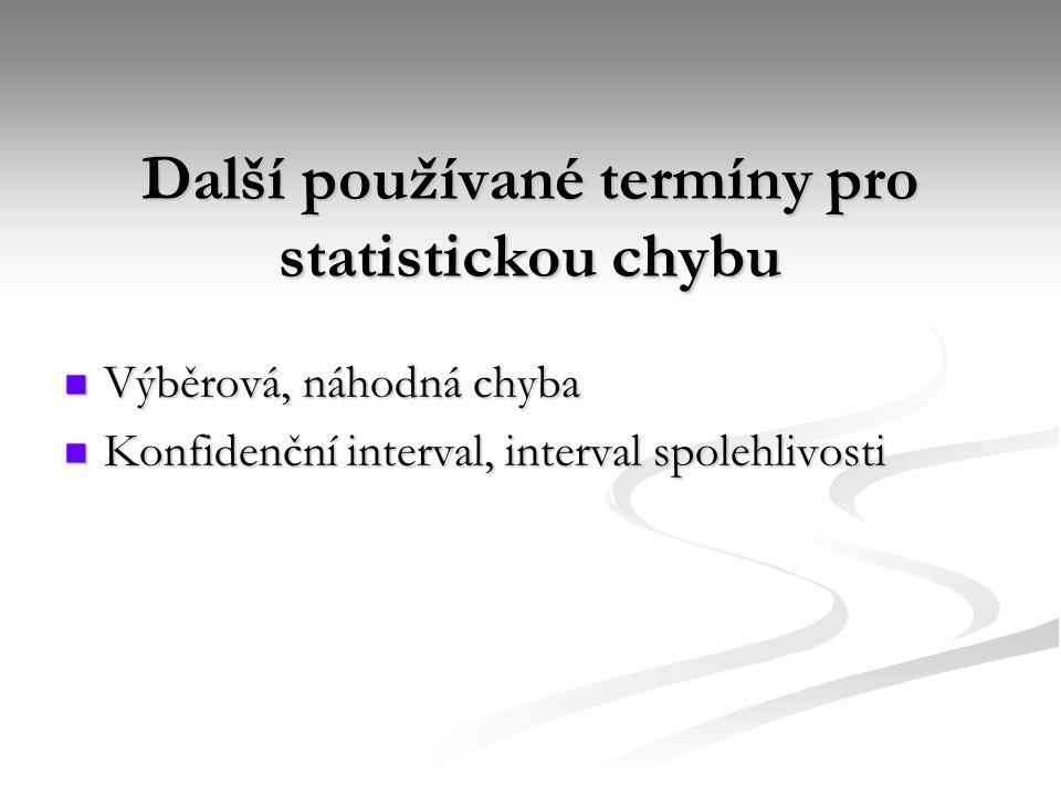 Další používané termíny pro statistickou chybu Výběrová, náhodná chyba Výběrová, náhodná chyba Konfidenční interval, interval spolehlivosti Konfidenčn