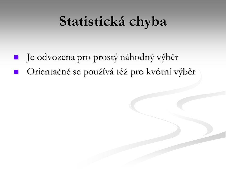 Statistická chyba Je odvozena pro prostý náhodný výběr Je odvozena pro prostý náhodný výběr Orientačně se používá též pro kvótní výběr Orientačně se p