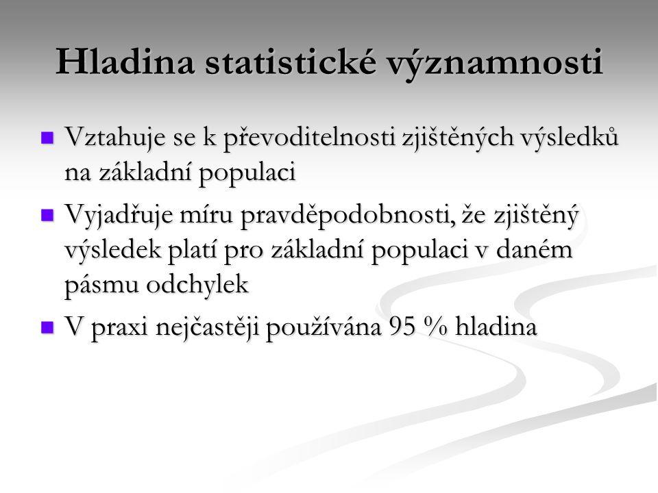 Hladina statistické významnosti Vztahuje se k převoditelnosti zjištěných výsledků na základní populaci Vztahuje se k převoditelnosti zjištěných výsled