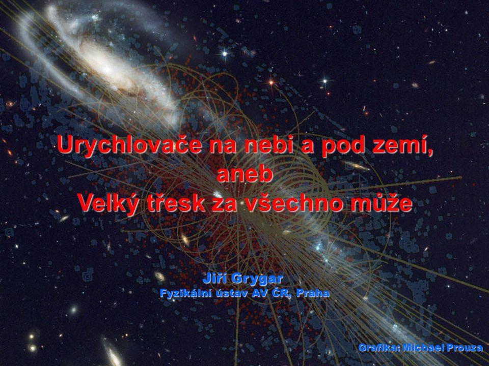 1929 – E.Hubble: červený posuv úměrný vzdálenostem: vesmír se rozpíná.