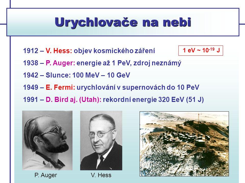 Urychlovače na nebi 1912 – V. Hess: objev kosmického záření 1938 – P. Auger: energie až 1 PeV, zdroj neznámý 1942 – Slunce: 100 MeV – 10 GeV 1949 – E.