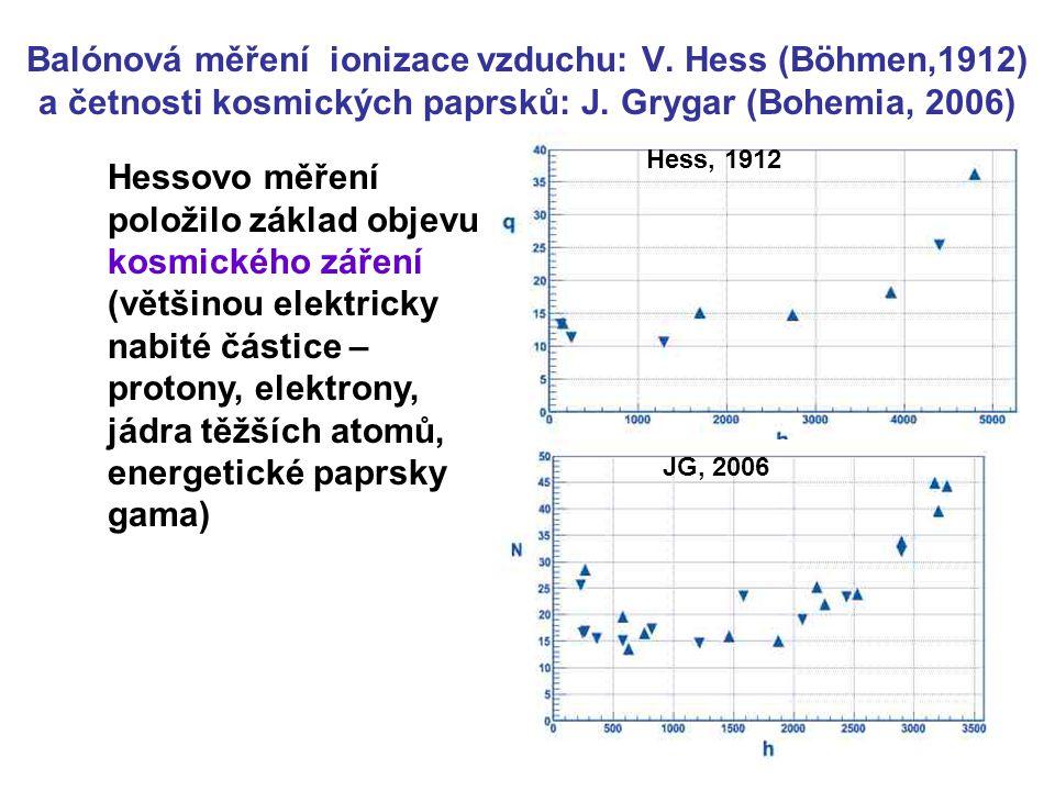 Balónová měření ionizace vzduchu: V. Hess (Böhmen,1912) a četnosti kosmických paprsků: J. Grygar (Bohemia, 2006) Hessovo měření položilo základ objevu