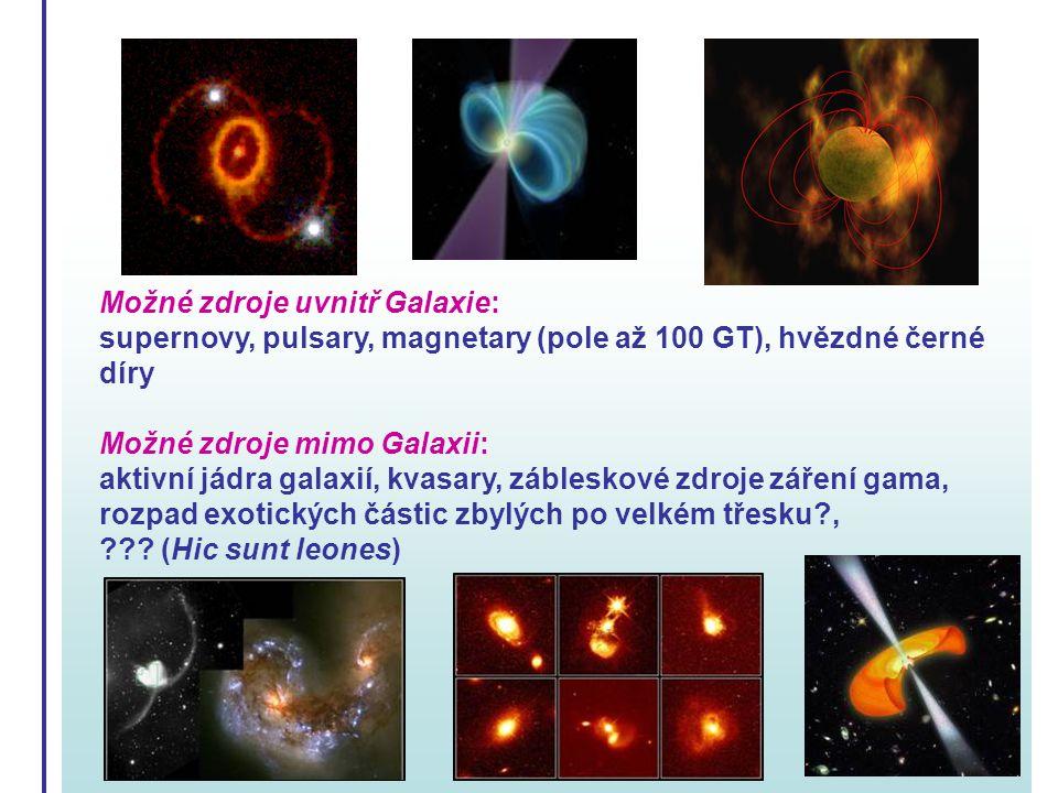 Možné zdroje uvnitř Galaxie: supernovy, pulsary, magnetary (pole až 100 GT), hvězdné černé díry Možné zdroje mimo Galaxii: aktivní jádra galaxií, kvas