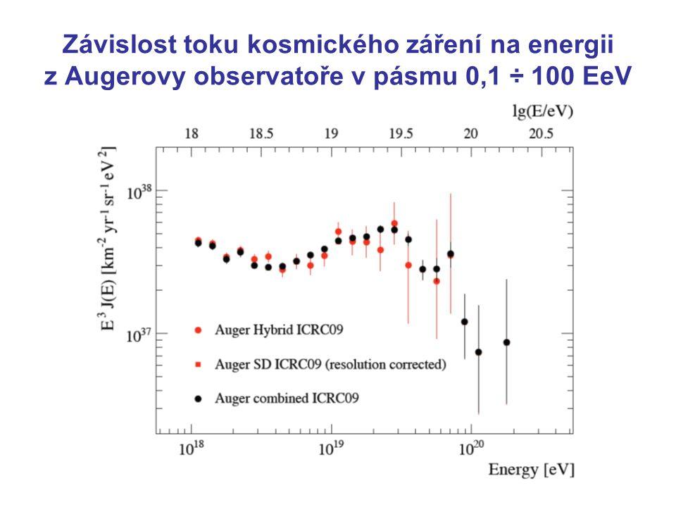Závislost toku kosmického záření na energii z Augerovy observatoře v pásmu 0,1 ÷ 100 EeV