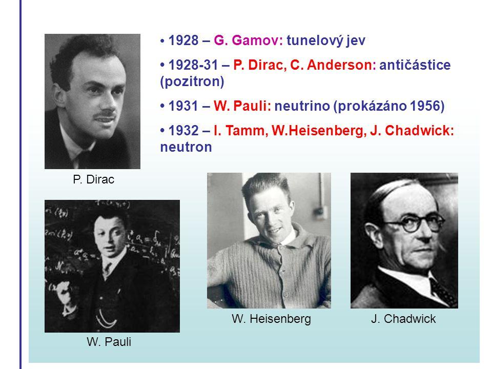 1928 – G. Gamov: tunelový jev 1928-31 – P. Dirac, C. Anderson: antičástice (pozitron) 1931 – W. Pauli: neutrino (prokázáno 1956) 1932 – I. Tamm, W.Hei