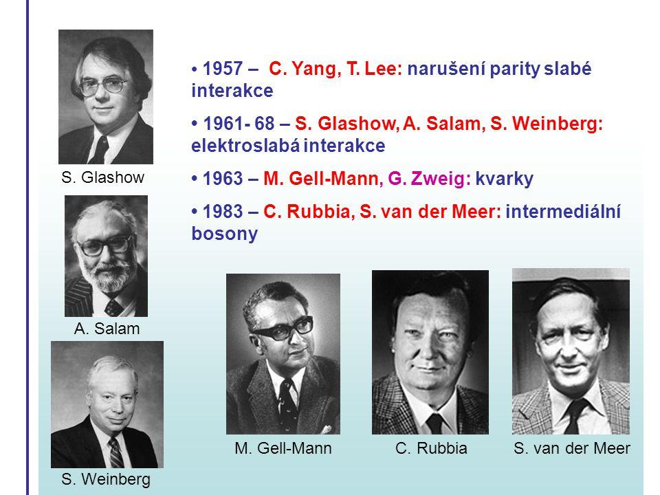 1957 – C. Yang, T. Lee: narušení parity slabé interakce 1961- 68 – S. Glashow, A. Salam, S. Weinberg: elektroslabá interakce 1963 – M. Gell-Mann, G. Z