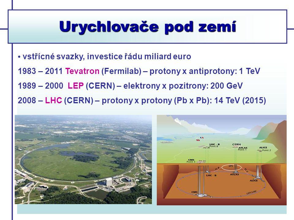 Urychlovače pod zemí vstřícné svazky, investice řádu miliard euro 1983 – 2011 Tevatron (Fermilab) – protony x antiprotony: 1 TeV 1989 – 2000 LEP (CERN