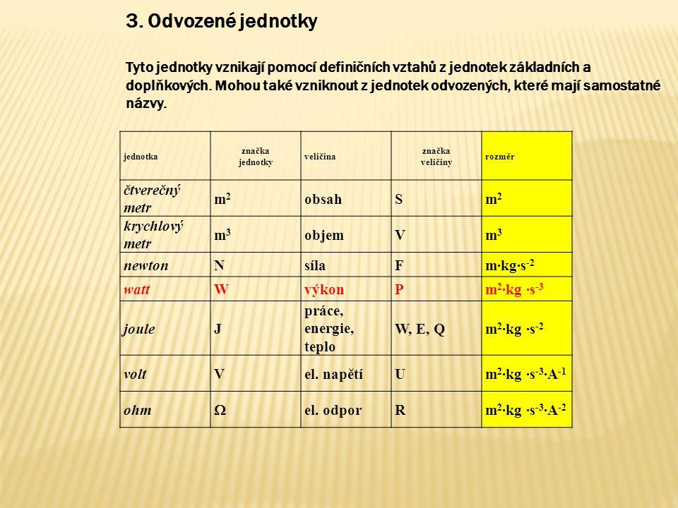 jednotka značka jednotky veličina značka veličiny definice základní jednotky radiánrad úhel (rovinný) , ,...
