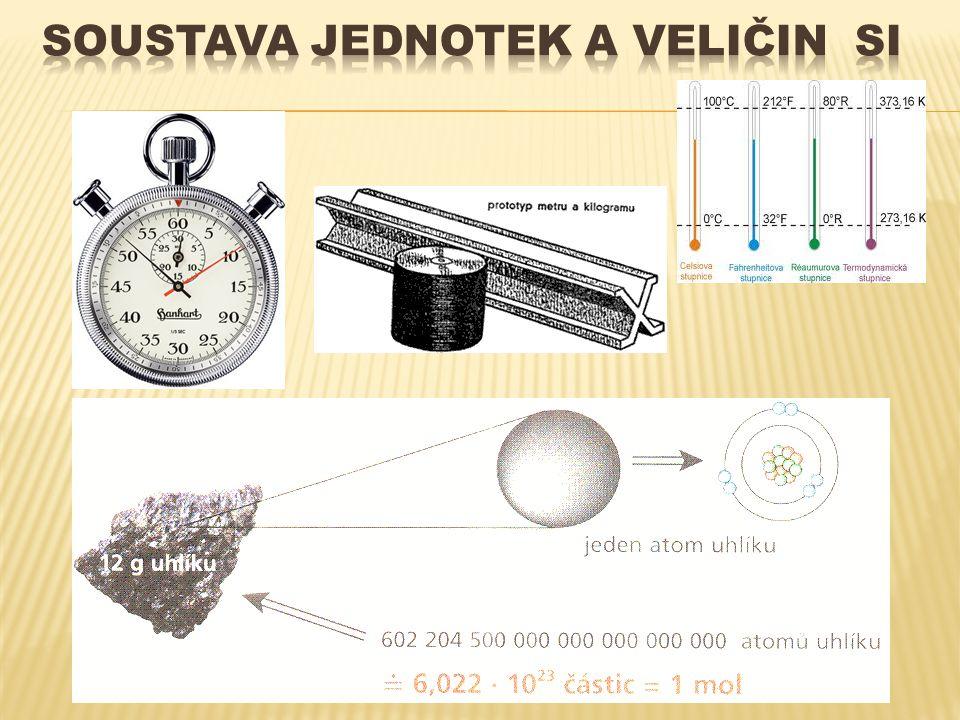 """1960- přijetí nové """"Mezinárodní soustavy jednotek"""" (""""Système International ďUnités"""") - soustava SI, v ČR v roce 1963 1989 - po tomto roce vyšlo hned n"""