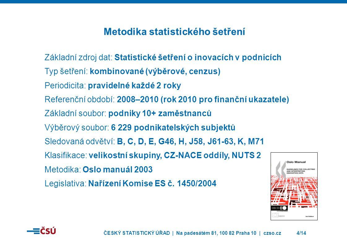 ČESKÝ STATISTICKÝ ÚŘAD | Na padesátém 81, 100 82 Praha 10 | czso.cz4/14 Základní zdroj dat: Statistické šetření o inovacích v podnicích Typ šetření: k