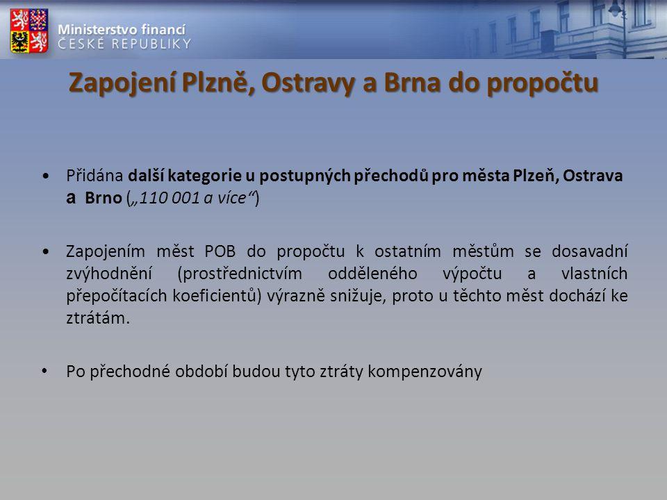 """Zapojení Plzně, Ostravy a Brna do propočtu Přidána další kategorie u postupných přechodů pro města Plzeň, Ostrava a Brno (""""110 001 a více ) Zapojením měst POB do propočtu k ostatním městům se dosavadní zvýhodnění (prostřednictvím odděleného výpočtu a vlastních přepočítacích koeficientů) výrazně snižuje, proto u těchto měst dochází ke ztrátám."""
