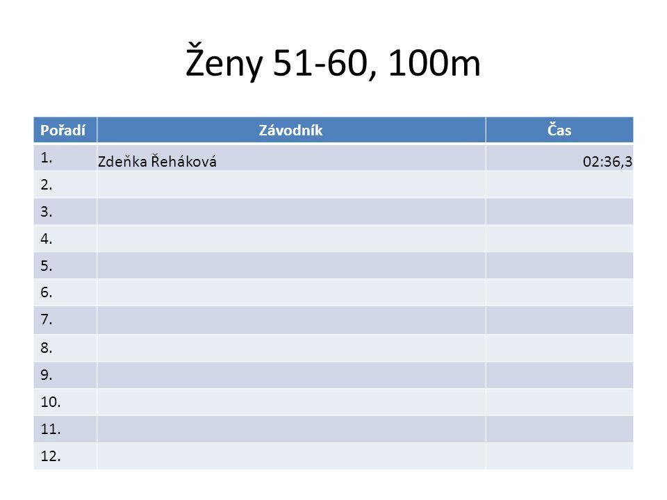 Ženy 51-60, 100m PořadíZávodníkČas 1. Zdeňka Řeháková02:36,3 2. 3. 4. 5. 6. 7. 8. 9. 10. 11. 12.