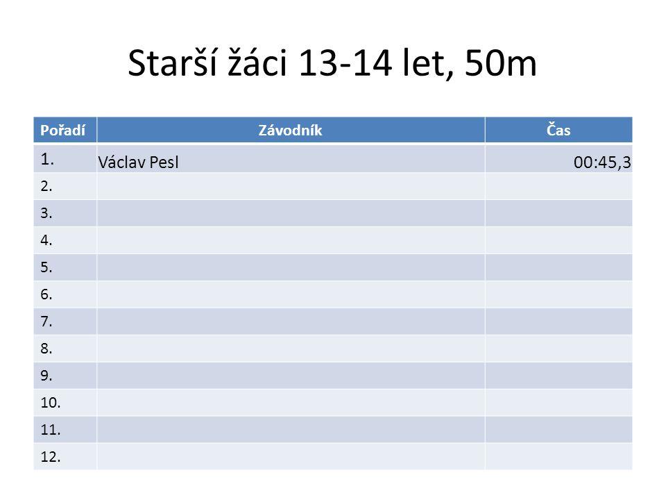 Starší žákyně 13-14 let, 50m PořadíZávodníkČas 1. 2. 3. 4. 5. 6. 7. 8. 9. 10. 11. 12.