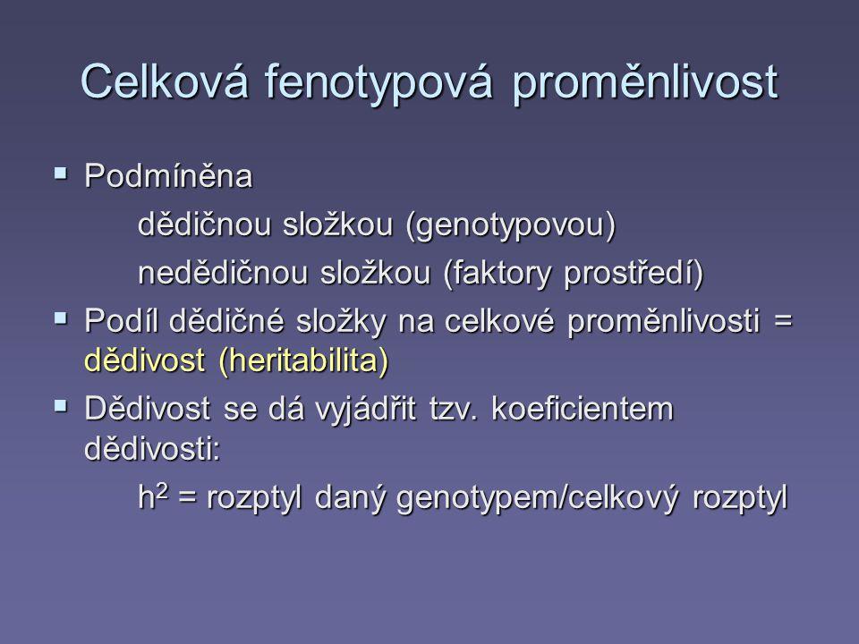 Celková fenotypová proměnlivost  Podmíněna dědičnou složkou (genotypovou) nedědičnou složkou (faktory prostředí)  Podíl dědičné složky na celkové pr
