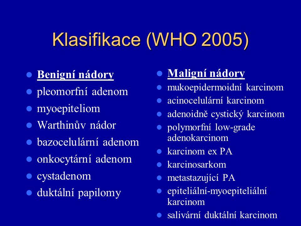 Klasifikace (WHO 2005) Benigní nádory pleomorfní adenom myoepiteliom Warthinův nádor bazocelulární adenom onkocytární adenom cystadenom duktální papil