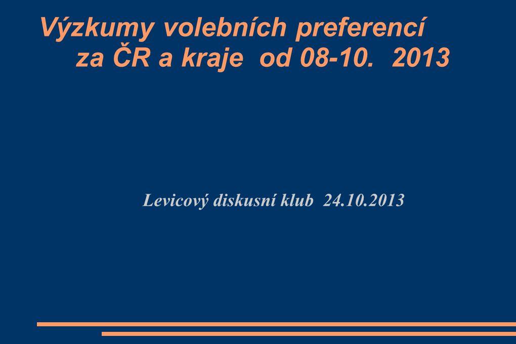 Výzkumy volebních preferencí za ČR a kraje od 08-10. 2013 Levicový diskusní klub 24.10.2013