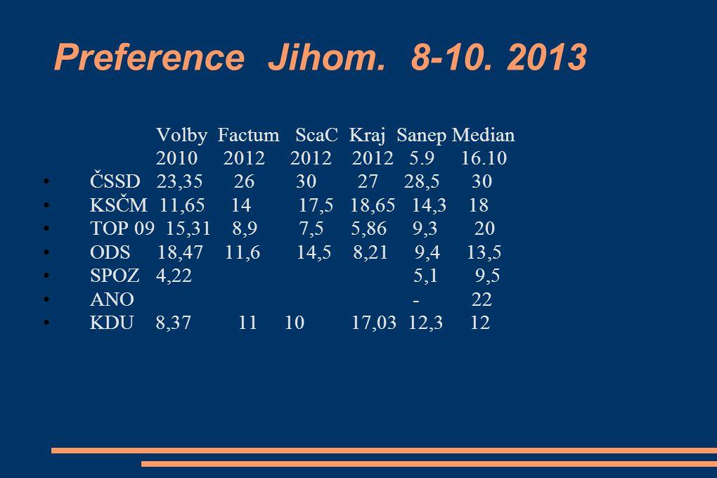 Preference Jihom.8-10.