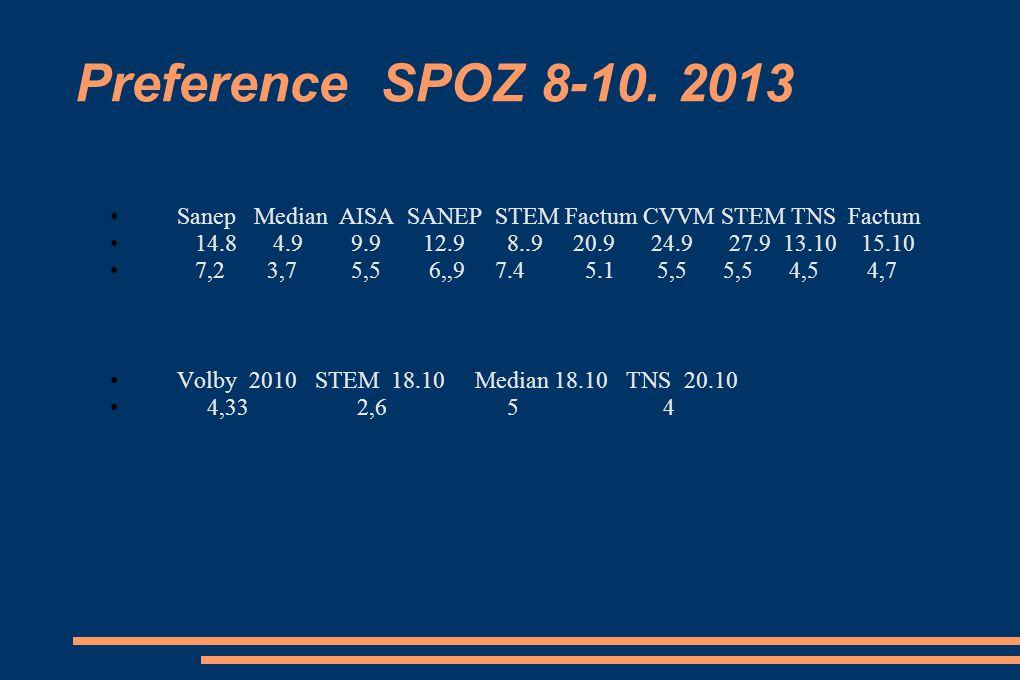 Preference SPOZ 8-10.