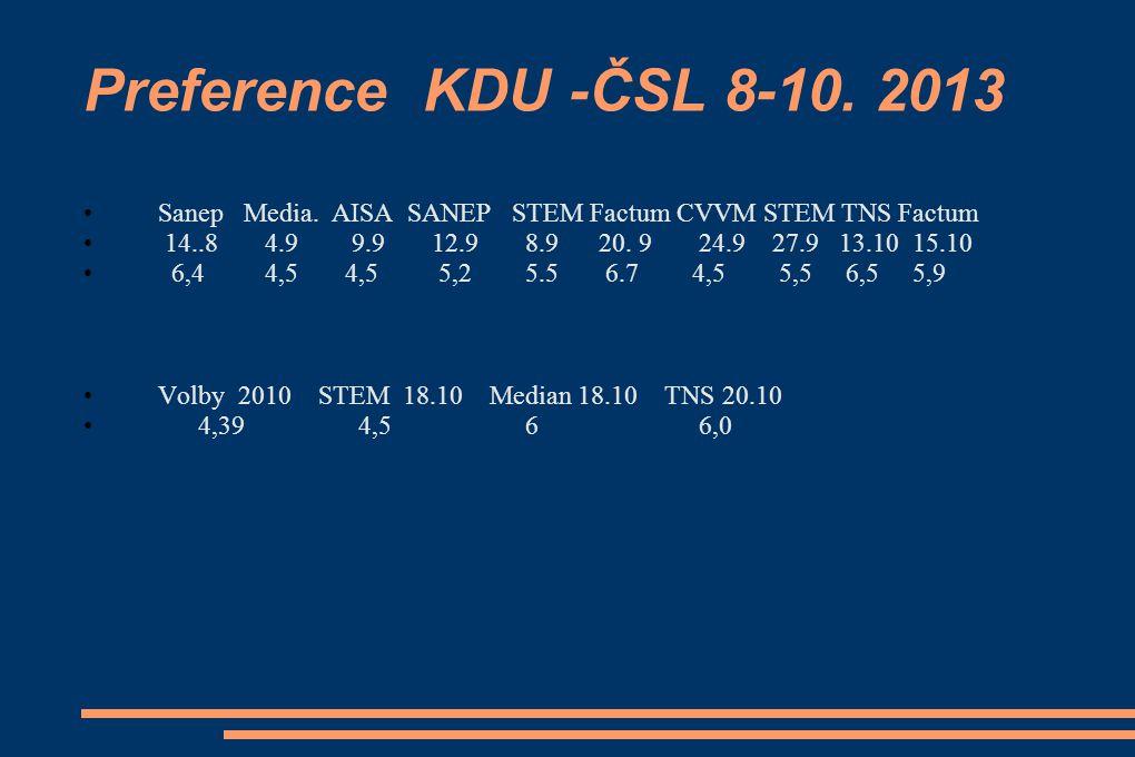 Preference KDU -ČSL 8-10.2013 Sanep Media.