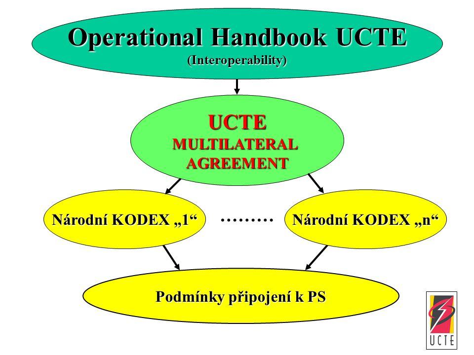 """Operational Handbook UCTE (Interoperability) UCTEMULTILATERALAGREEMENT Podmínky připojení k PS Národní KODEX """"1 Národní KODEX """"n ………"""