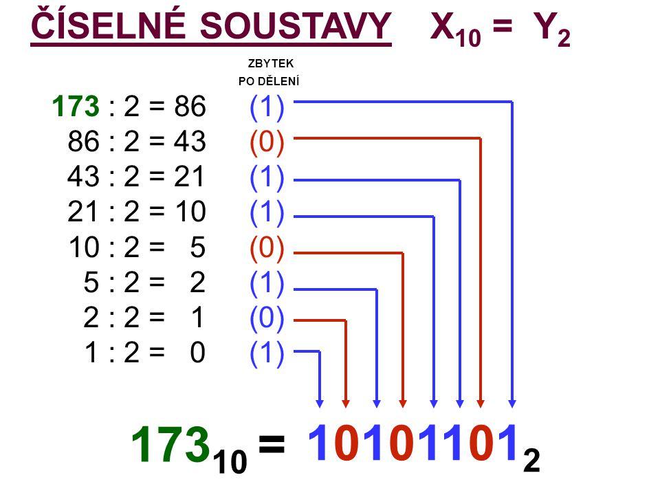 ČÍSELNÉ SOUSTAVY 1.2 6 + 1.2 5 + 0.2 4 + 1.2 3 + 1.2 2 + 0.2 1 + 1.2 0 = 1 1 0 1 1 0 1 2 2020 2121 2424 23232 2626 2525 2 0 = 1 2 5 = 32 2 3 = 8 2 4 = 16 2 6 = 64 2 7 = 128 2 8 = 256 2 9 = 512 2 10 = 1024 2 n = 2.2.....2 2 1 = 2 2 2 = 4 n krát PŘEVOD : = 64 + 32 + 0 + 8 + 4 + 0 + 1 = = 109 10 Bin → Dec X 2 = Y 10