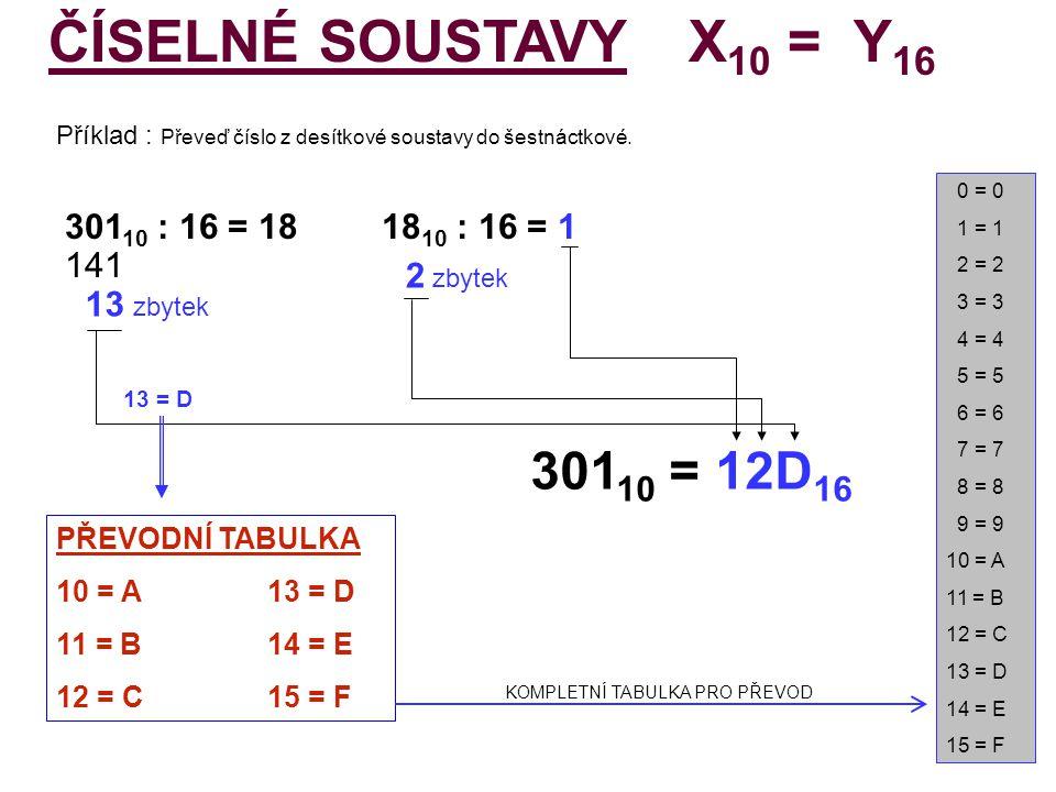ČÍSELNÉ SOUSTAVYX 16 = Y 10 A 4 C 16 = A.16 2 + 4.16 1 + C.16 0 = PŘEVODNÍ TABULKA 10 = A13 = D 11 = B14 = E 12 = C15 = F Příklad : Převeď číslo z šestnáctkové soustavy do desítkové.