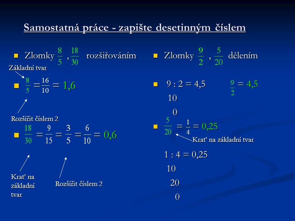 Samostatná práce - zapište desetinným číslem Zlomky, rozšiřováním Zlomky, rozšiřováním = = 1,6 = = 1,6 = = = = 0,6 = = = = 0,6 Zlomky, dělením 9 : 2 =