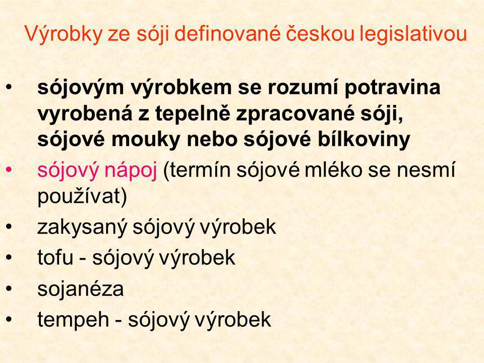 Výrobky ze sóji definované českou legislativou sójovým výrobkem se rozumí potravina vyrobená z tepelně zpracované sóji, sójové mouky nebo sójové bílko
