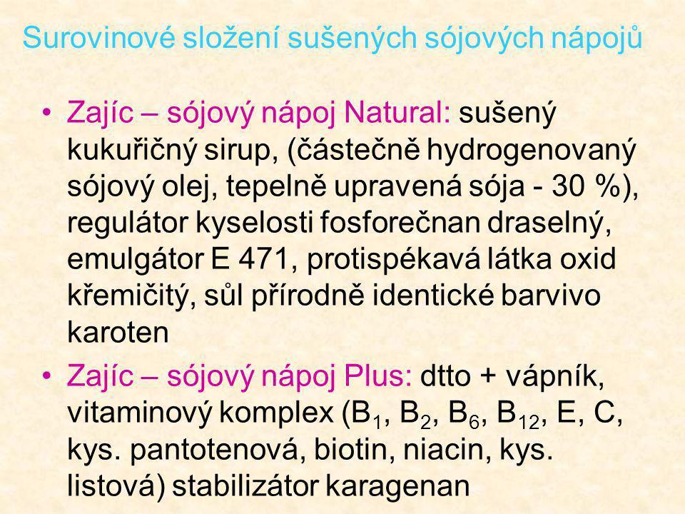 Surovinové složení sušených sójových nápojů Zajíc – sójový nápoj Natural: sušený kukuřičný sirup, (částečně hydrogenovaný sójový olej, tepelně upraven