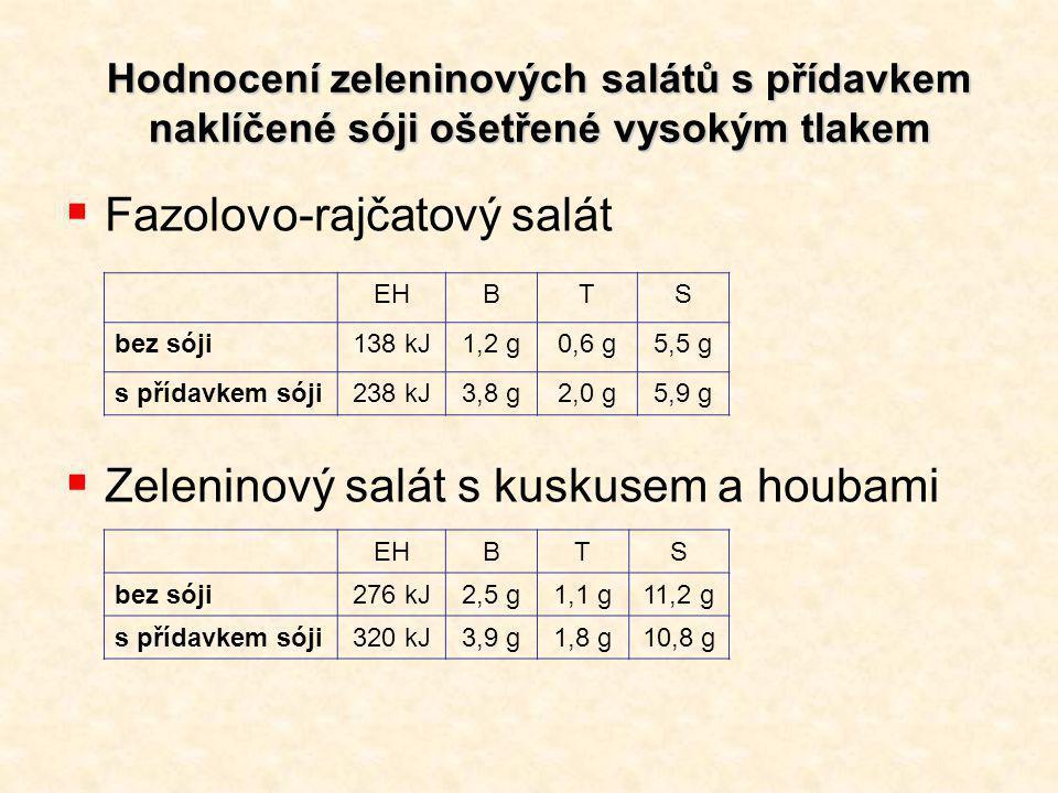 Hodnocení zeleninových salátů s přídavkem naklíčené sóji ošetřené vysokým tlakem  Fazolovo-rajčatový salát  Zeleninový salát s kuskusem a houbami EH