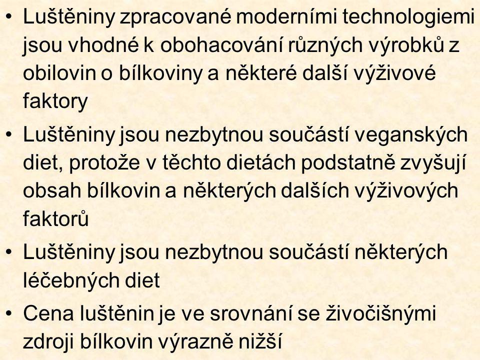 Luštěniny zpracované moderními technologiemi jsou vhodné k obohacování různých výrobků z obilovin o bílkoviny a některé další výživové faktory Luštěni