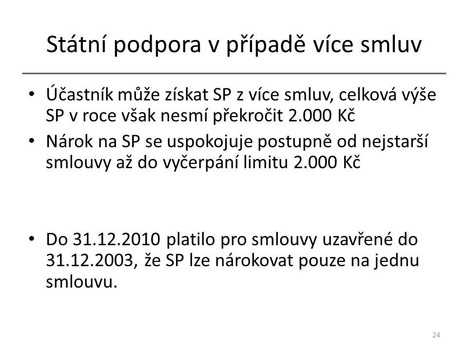 Státní podpora v případě více smluv Účastník může získat SP z více smluv, celková výše SP v roce však nesmí překročit 2.000 Kč Nárok na SP se uspokojuje postupně od nejstarší smlouvy až do vyčerpání limitu 2.000 Kč Do 31.12.2010 platilo pro smlouvy uzavřené do 31.12.2003, že SP lze nárokovat pouze na jednu smlouvu.