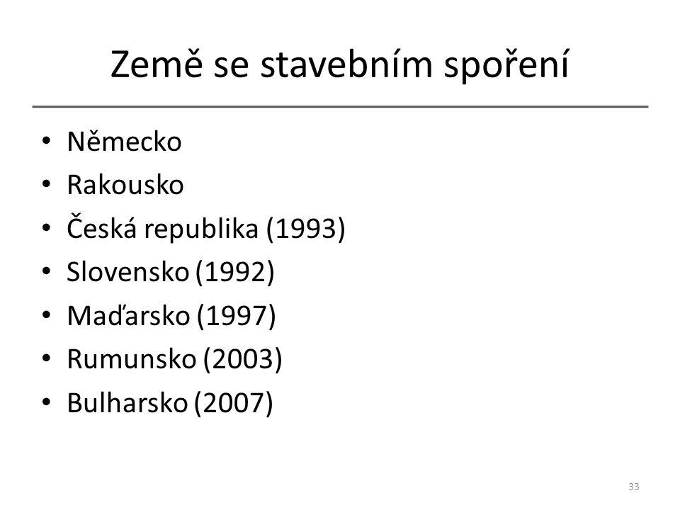 Země se stavebním spoření Německo Rakousko Česká republika (1993) Slovensko (1992) Maďarsko (1997) Rumunsko (2003) Bulharsko (2007) 33