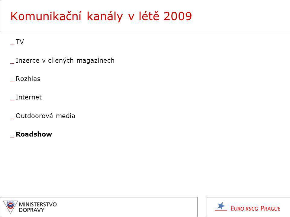Komunikační kanály v létě 2009 _TV _Inzerce v cílených magazínech _Rozhlas _Internet _Outdoorová media _Roadshow