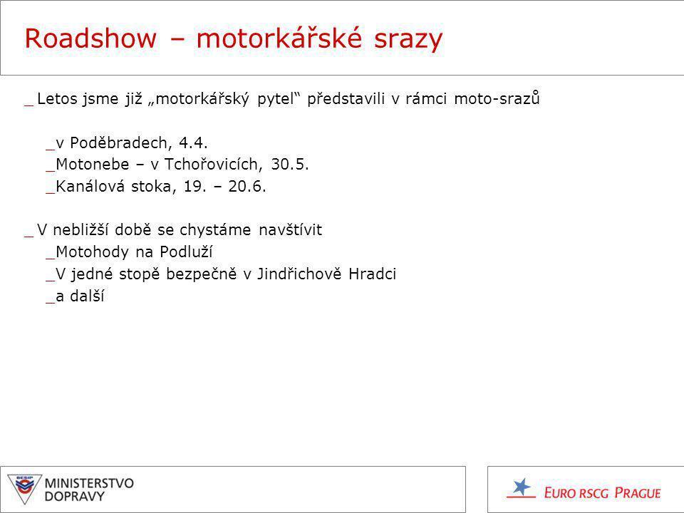 """Roadshow – motorkářské srazy _Letos jsme již """"motorkářský pytel představili v rámci moto-srazů _v Poděbradech, 4.4."""