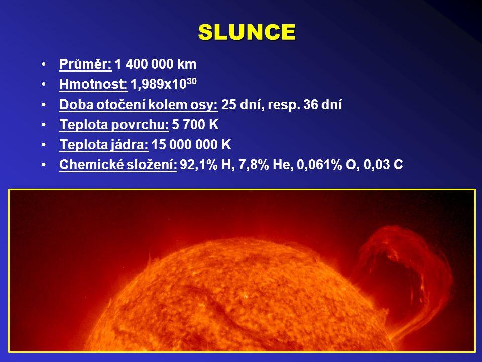 SLUNCE Průměr: 1 400 000 km Hmotnost: 1,989x10 30 Doba otočení kolem osy: 25 dní, resp.