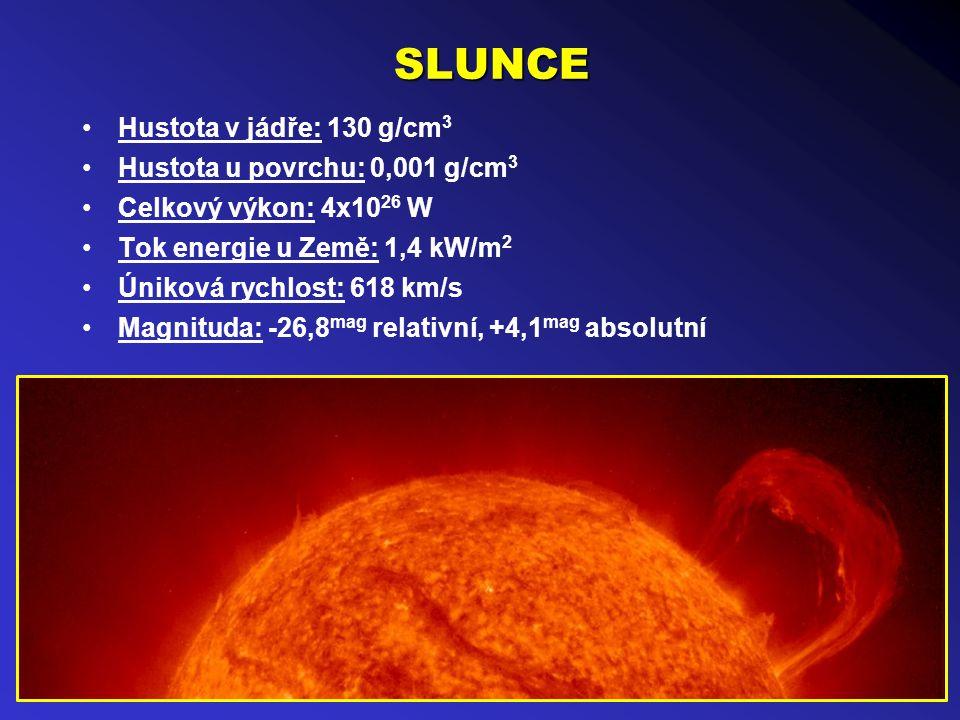 SLUNCE Hustota v jádře: 130 g/cm 3 Hustota u povrchu: 0,001 g/cm 3 Celkový výkon: 4x10 26 W Tok energie u Země: 1,4 kW/m 2 Úniková rychlost: 618 km/s Magnituda: -26,8 mag relativní, +4,1 mag absolutní
