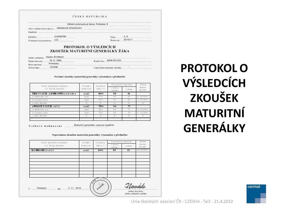 PROTOKOL O VÝSLEDCÍCH ZKOUŠEK MATURITNÍ GENERÁLKY Unie školských asociací ČR - CZESHA - Telč - 21.4.2010