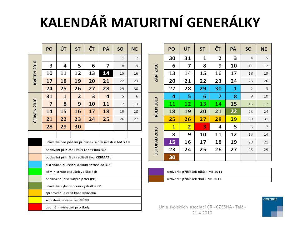 KALENDÁŘ MATURITNÍ GENERÁLKY Unie školských asociací ČR - CZESHA - Telč - 21.4.2010