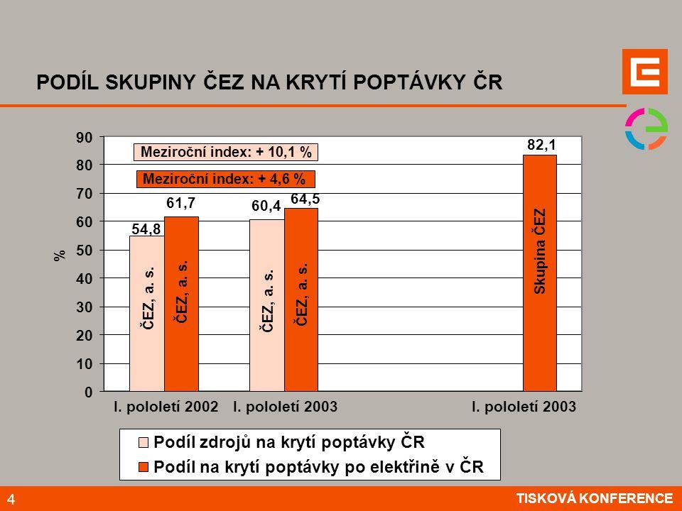 PODÍL SKUPINY ČEZ NA KRYTÍ POPTÁVKY ČR I. pololetí 2002I.